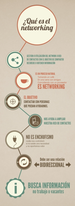 Infografía-networking-2